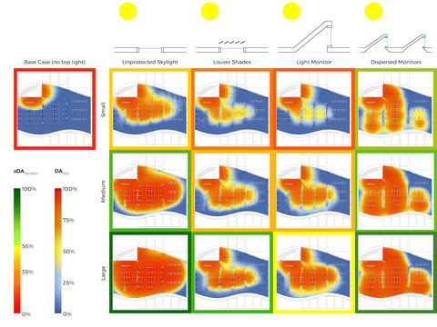 daylight matrix produced through computatational design scripting