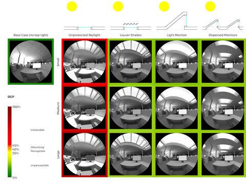 glare matrix using computational design