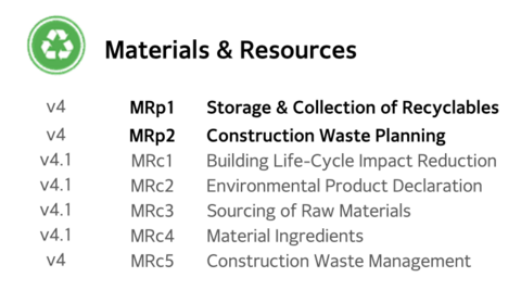 materials & resources leed substitution v4.1